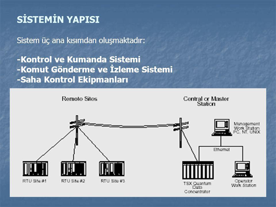 SİSTEMİN YAPISI Sistem üç ana kısımdan oluşmaktadır: -Kontrol ve Kumanda Sistemi -Komut Gönderme ve İzleme Sistemi -Saha Kontrol Ekipmanları.