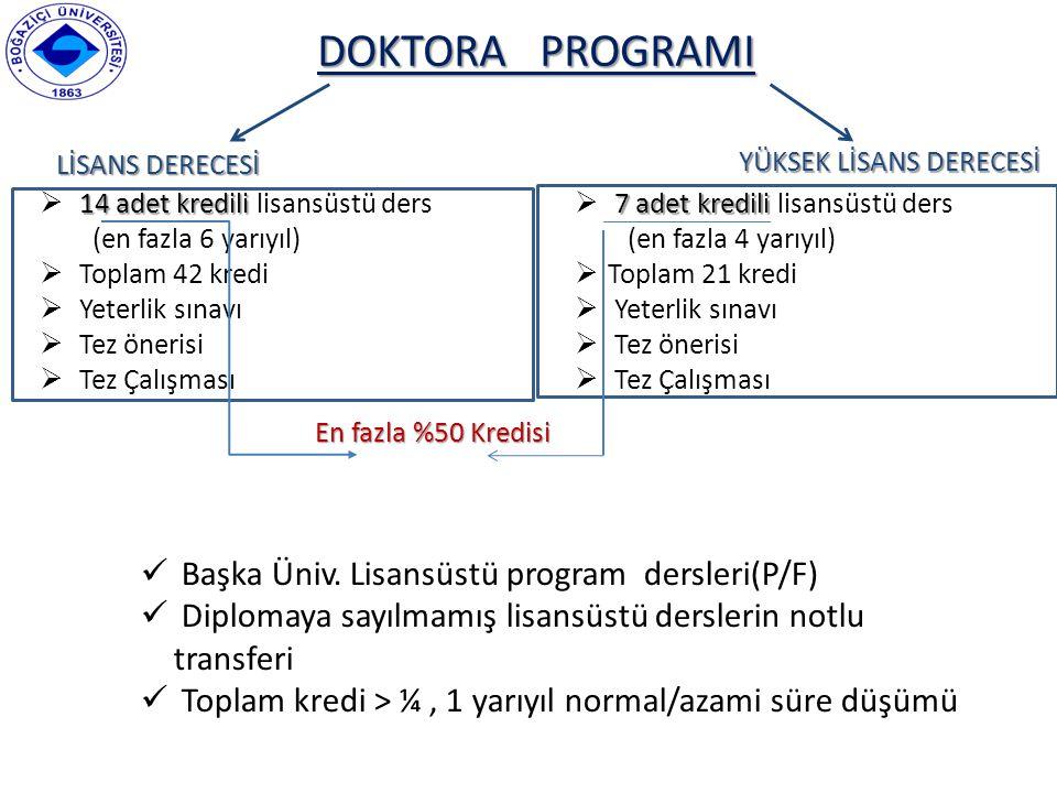DOKTORA PROGRAMI Başka Üniv. Lisansüstü program dersleri(P/F)