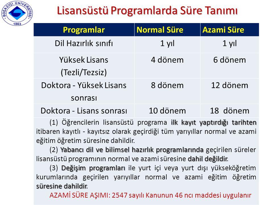 Lisansüstü Programlarda Süre Tanımı