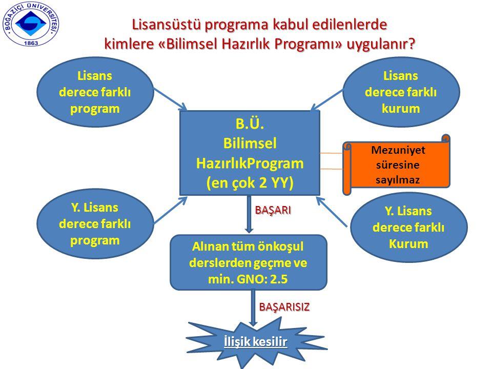 B.Ü. Bilimsel HazırlıkProgram (en çok 2 YY)