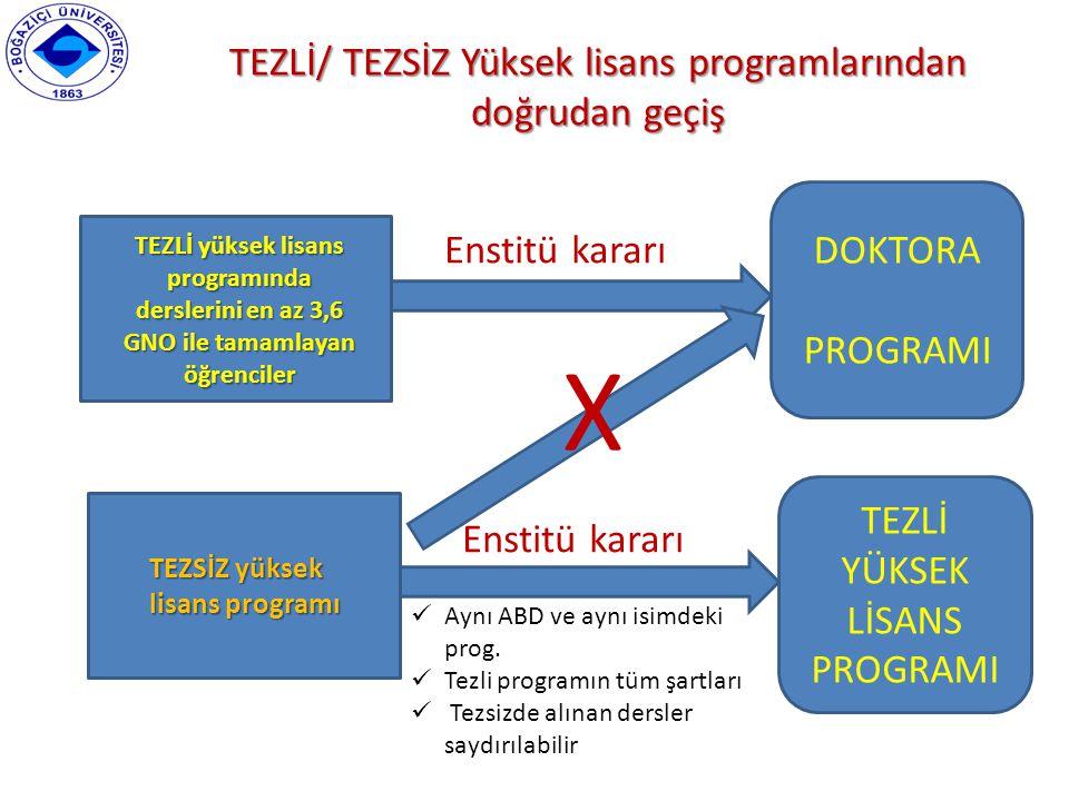 X TEZLİ/ TEZSİZ Yüksek lisans programlarından doğrudan geçiş