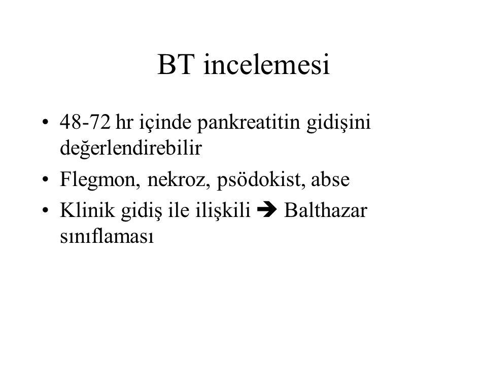 BT incelemesi 48-72 hr içinde pankreatitin gidişini değerlendirebilir
