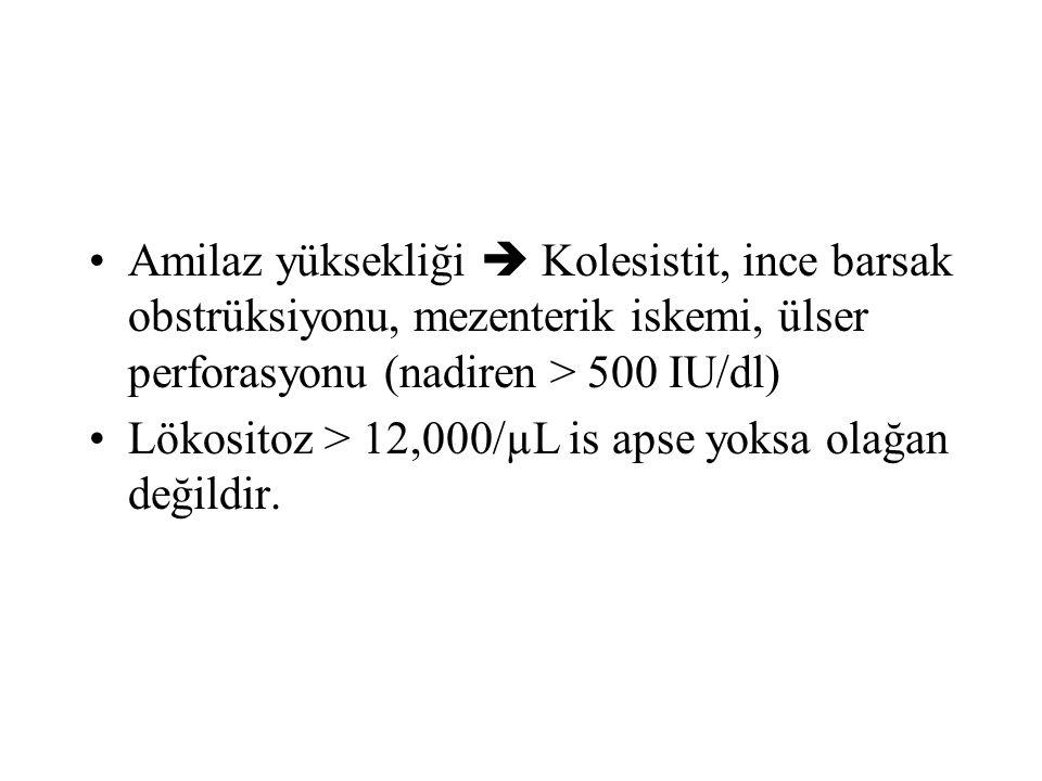 Amilaz yüksekliği  Kolesistit, ince barsak obstrüksiyonu, mezenterik iskemi, ülser perforasyonu (nadiren > 500 IU/dl)