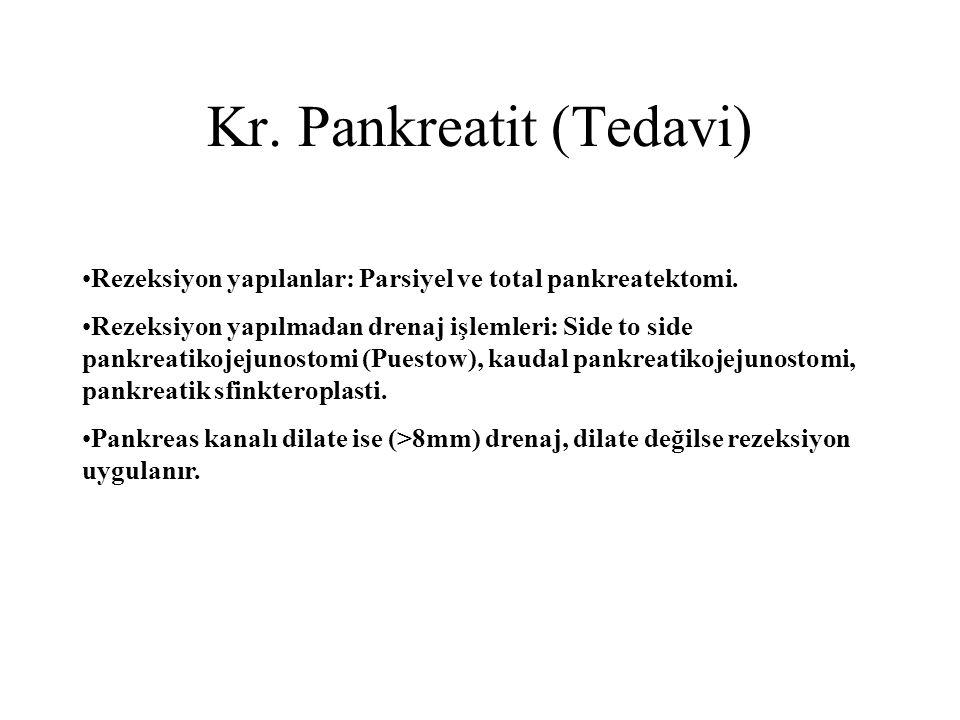 Kr. Pankreatit (Tedavi)