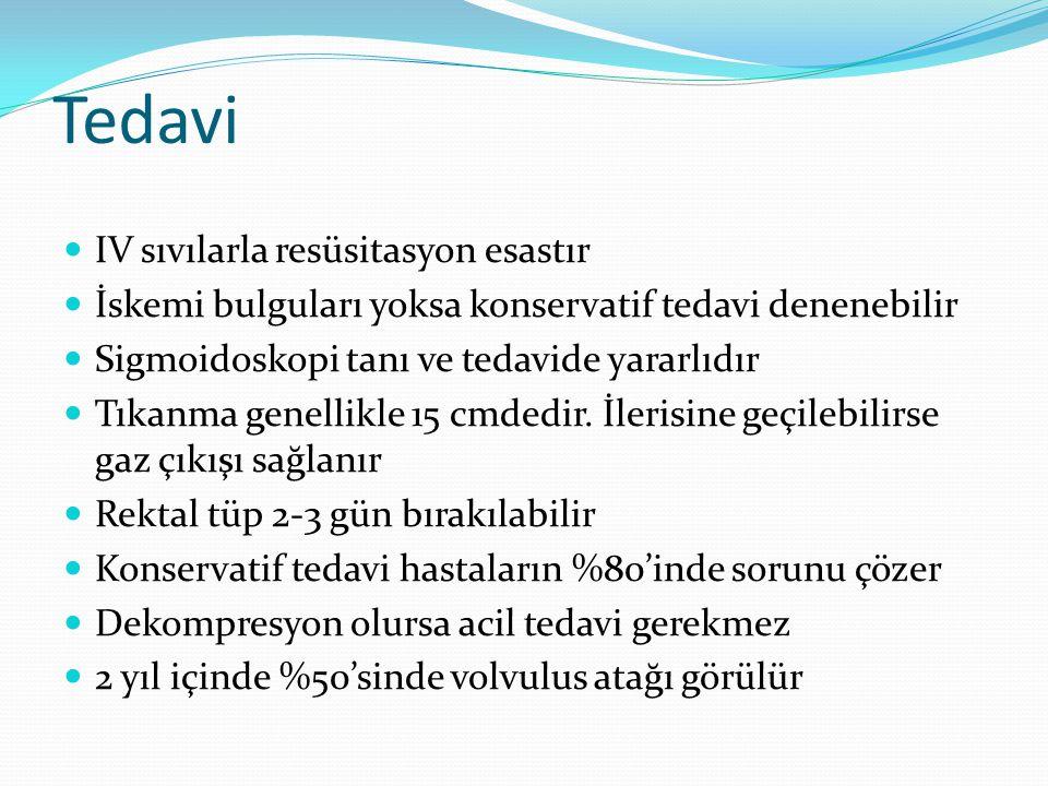 Tedavi IV sıvılarla resüsitasyon esastır