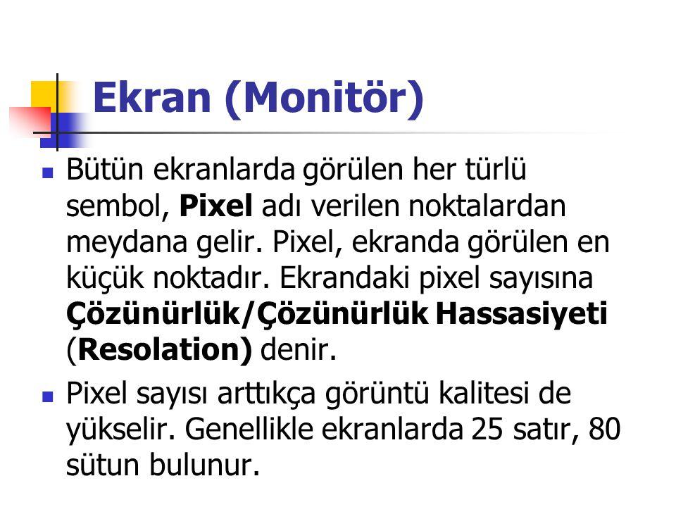 Ekran (Monitör)