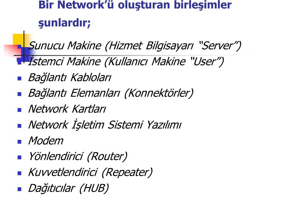Bir Network'ü oluşturan birleşimler şunlardır;
