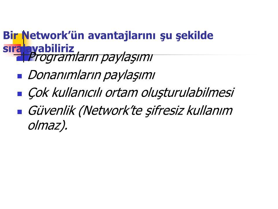 Bir Network'ün avantajlarını şu şekilde sıralayabiliriz