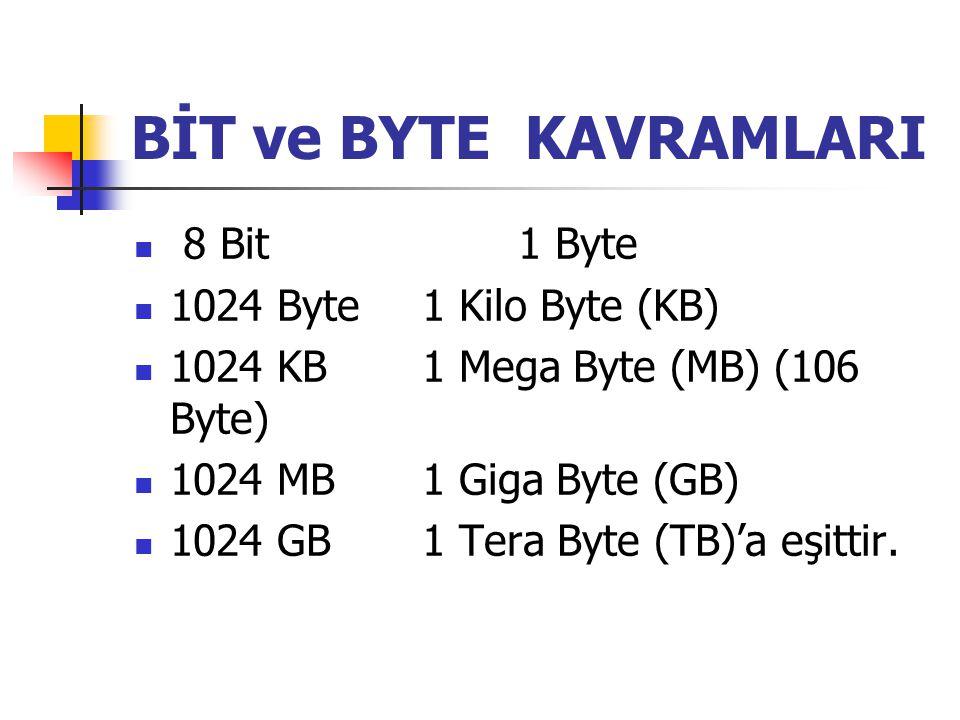 BİT ve BYTE KAVRAMLARI 8 Bit 1 Byte 1024 Byte 1 Kilo Byte (KB)