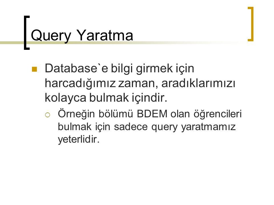 Query Yaratma Database`e bilgi girmek için harcadığımız zaman, aradıklarımızı kolayca bulmak içindir.