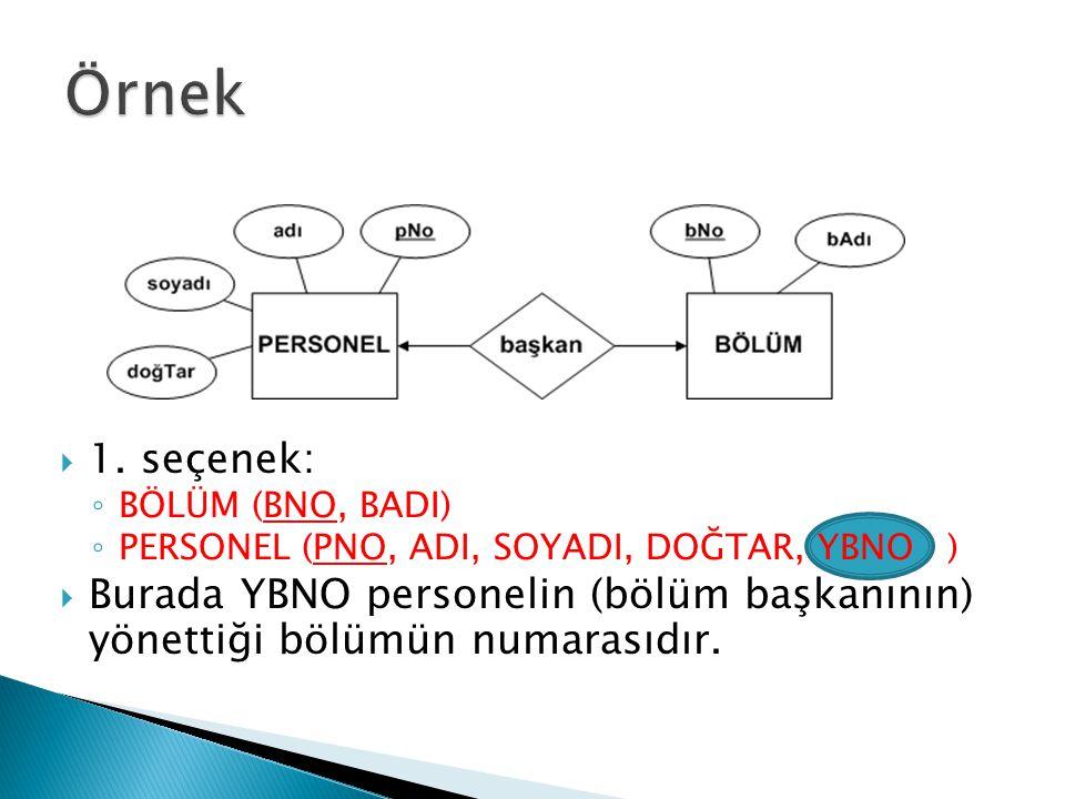 Örnek 1. seçenek: BÖLÜM (BNO, BADI) PERSONEL (PNO, ADI, SOYADI, DOĞTAR, YBNO )