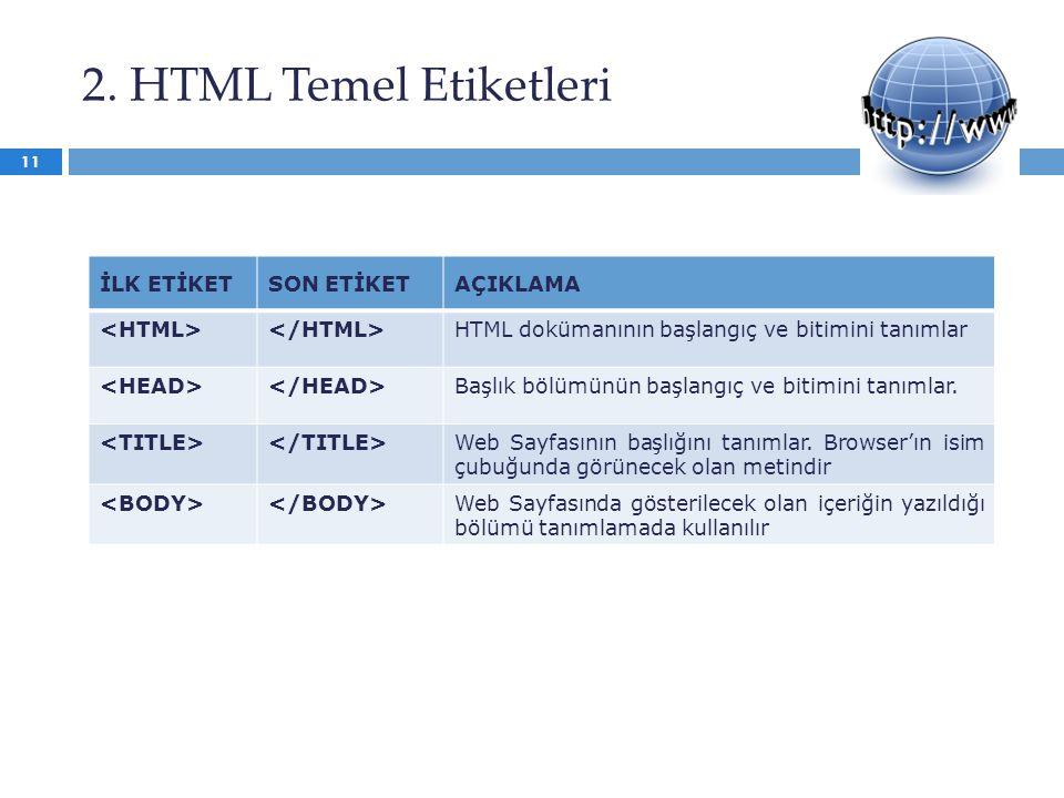 2. HTML Temel Etiketleri İLK ETİKET SON ETİKET AÇIKLAMA <HTML>