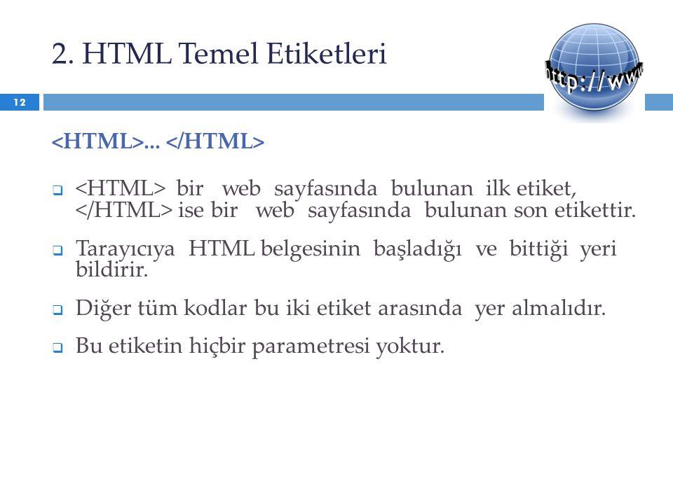 2. HTML Temel Etiketleri <HTML>... </HTML>