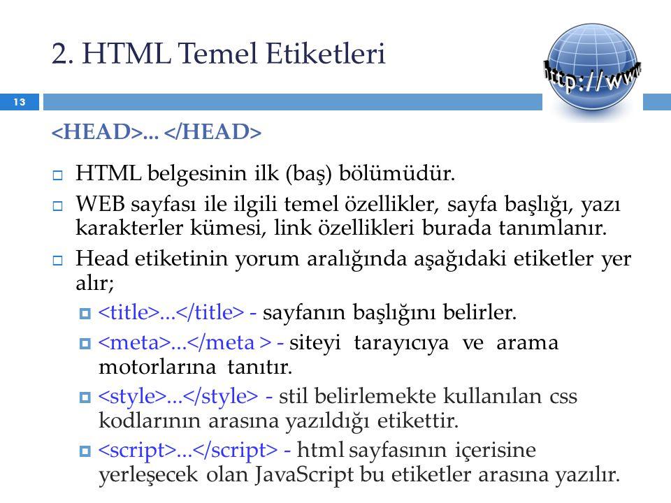 2. HTML Temel Etiketleri <HEAD>... </HEAD>
