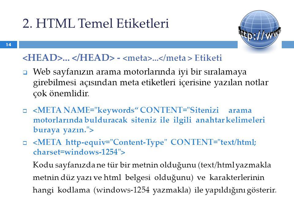 2. HTML Temel Etiketleri <HEAD>... </HEAD> - <meta>...</meta > Etiketi.