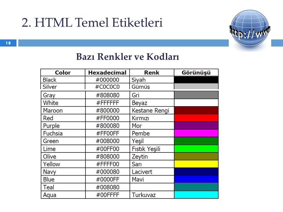 2. HTML Temel Etiketleri Bazı Renkler ve Kodları