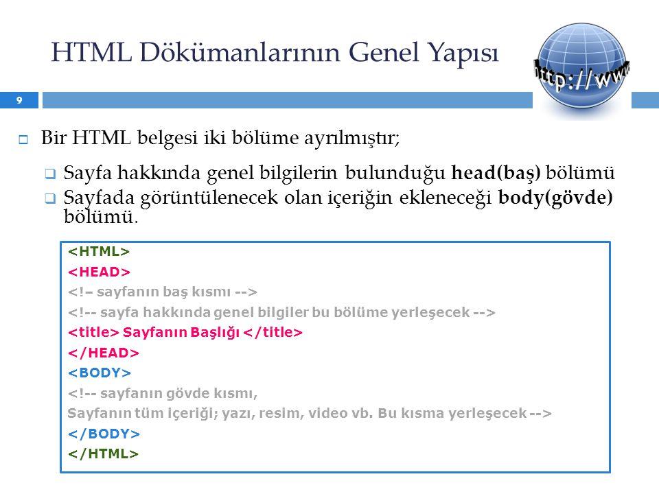 HTML Dökümanlarının Genel Yapısı