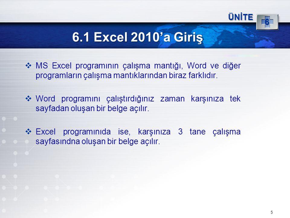 ÜNİTE 6. 6.1 Excel 2010'a Giriş. MS Excel programının çalışma mantığı, Word ve diğer programların çalışma mantıklarından biraz farklıdır.
