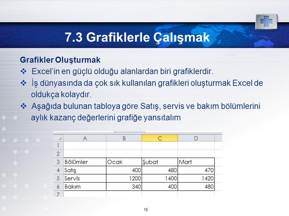 7.3 Grafiklerle Çalışmak Grafikler Oluşturmak