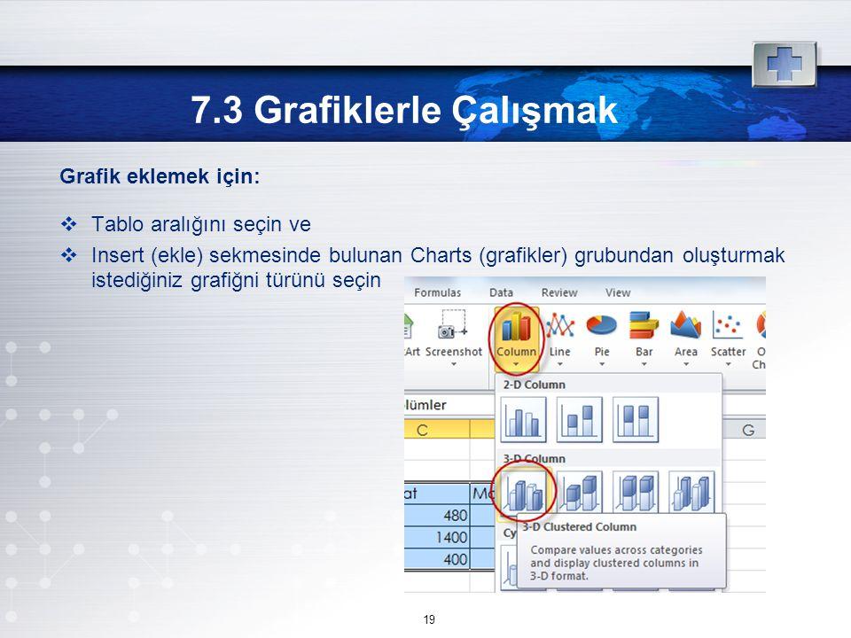 7.3 Grafiklerle Çalışmak Grafik eklemek için: Tablo aralığını seçin ve