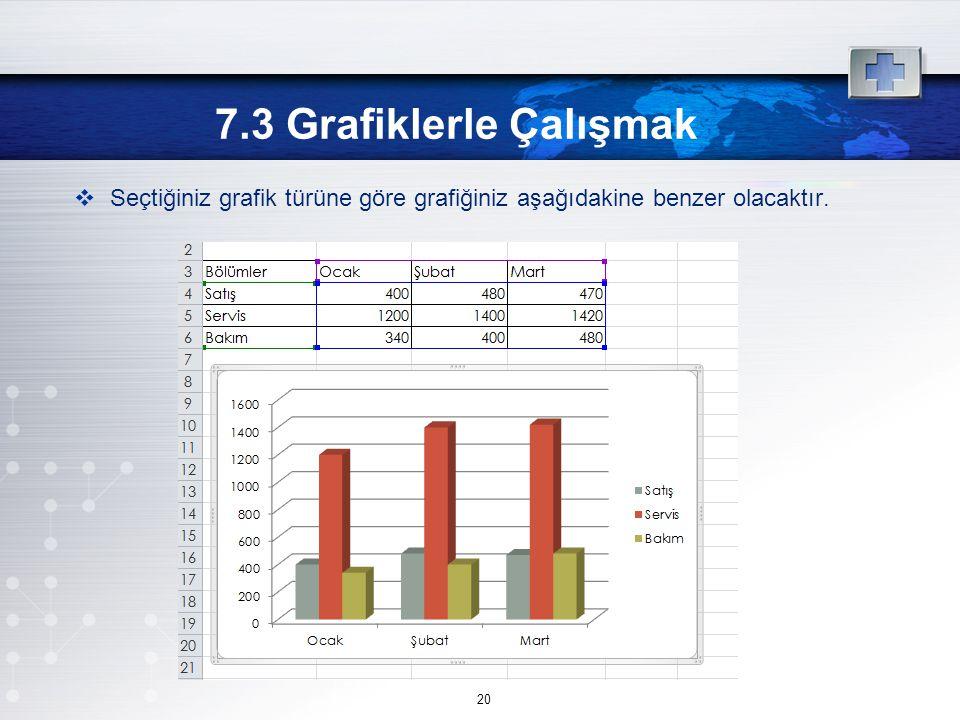 7.3 Grafiklerle Çalışmak Seçtiğiniz grafik türüne göre grafiğiniz aşağıdakine benzer olacaktır.