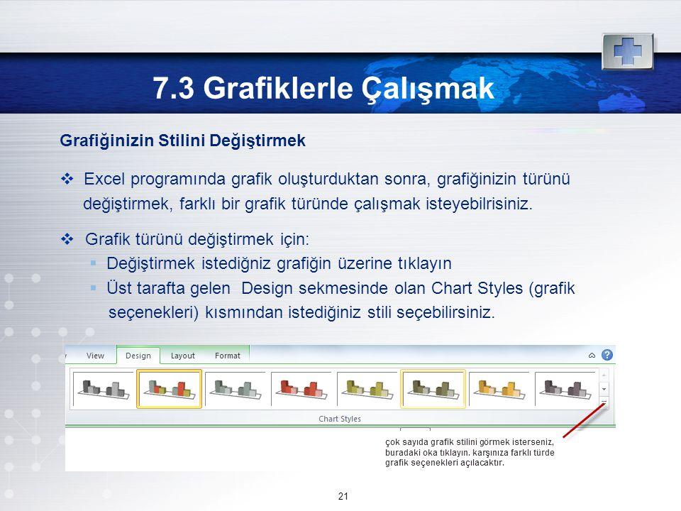7.3 Grafiklerle Çalışmak Grafiğinizin Stilini Değiştirmek