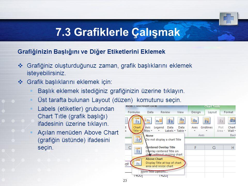7.3 Grafiklerle Çalışmak Grafiğinizin Başlığını ve Diğer Etiketlerini Eklemek.