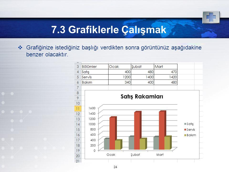 7.3 Grafiklerle Çalışmak Grafiğinize istediğiniz başlığı verdikten sonra görüntünüz aşağıdakine benzer olacaktır.