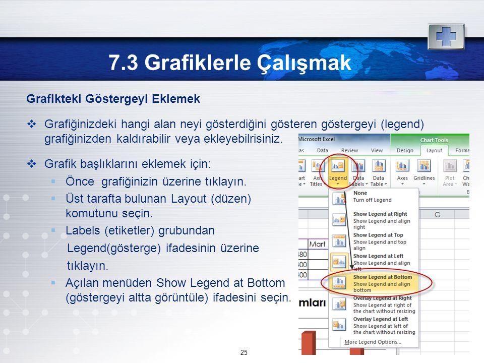 7.3 Grafiklerle Çalışmak Grafikteki Göstergeyi Eklemek