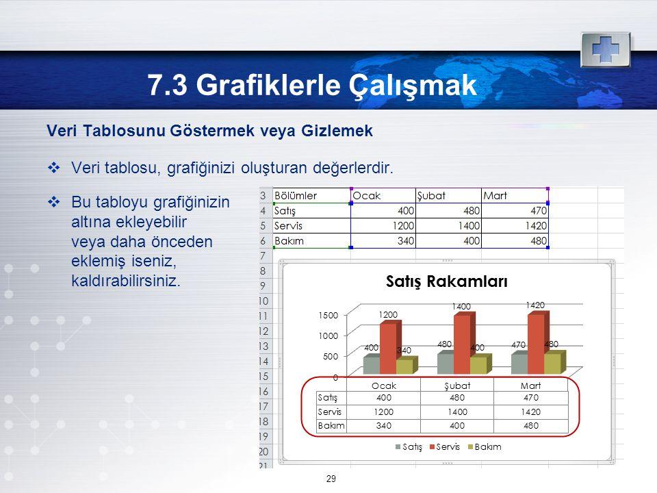 7.3 Grafiklerle Çalışmak Veri Tablosunu Göstermek veya Gizlemek