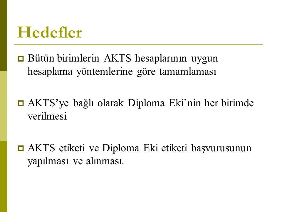 Hedefler Bütün birimlerin AKTS hesaplarının uygun hesaplama yöntemlerine göre tamamlaması.