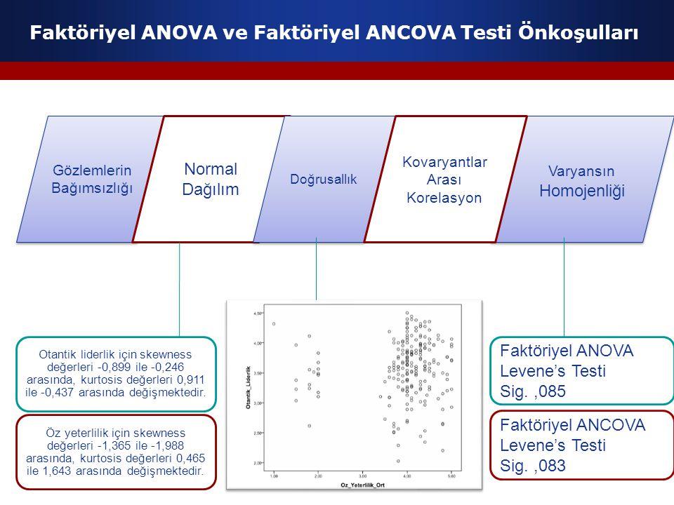 Faktöriyel ANOVA ve Faktöriyel ANCOVA Testi Önkoşulları