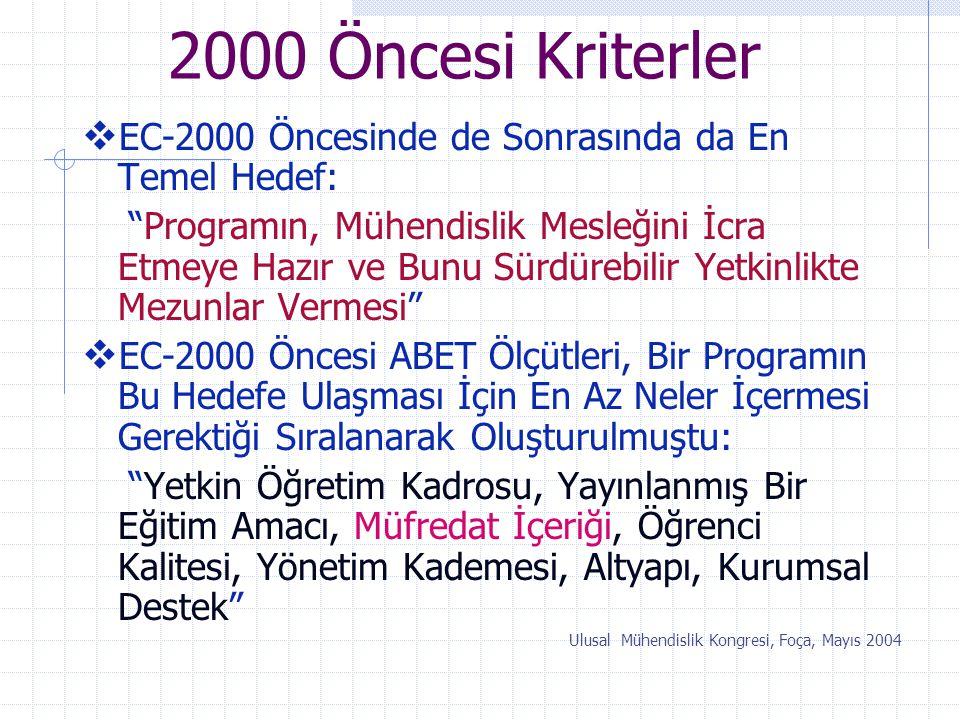 2000 Öncesi Kriterler EC-2000 Öncesinde de Sonrasında da En Temel Hedef: