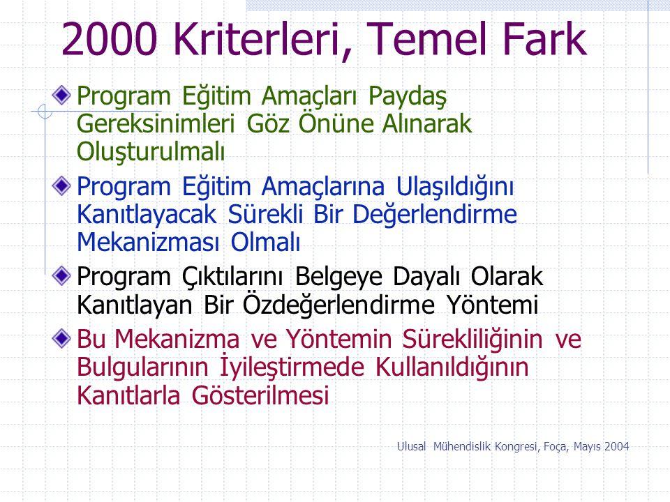 2000 Kriterleri, Temel Fark Program Eğitim Amaçları Paydaş Gereksinimleri Göz Önüne Alınarak Oluşturulmalı.