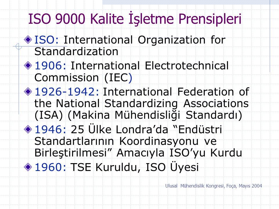 ISO 9000 Kalite İşletme Prensipleri