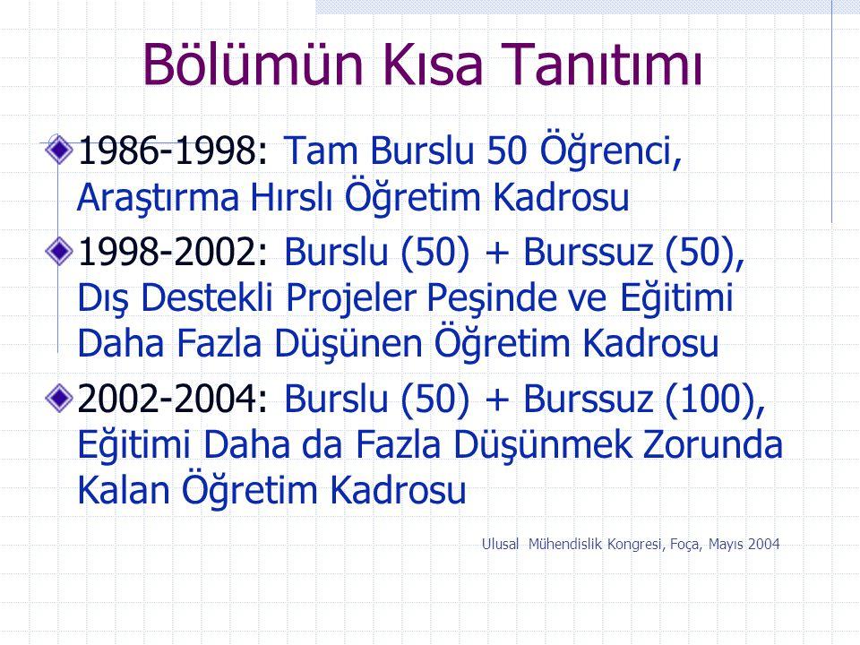Bölümün Kısa Tanıtımı 1986-1998: Tam Burslu 50 Öğrenci, Araştırma Hırslı Öğretim Kadrosu.