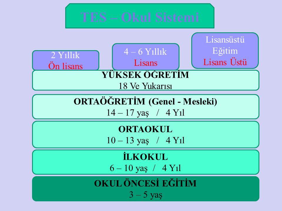 ORTAÖĞRETİM (Genel - Mesleki)