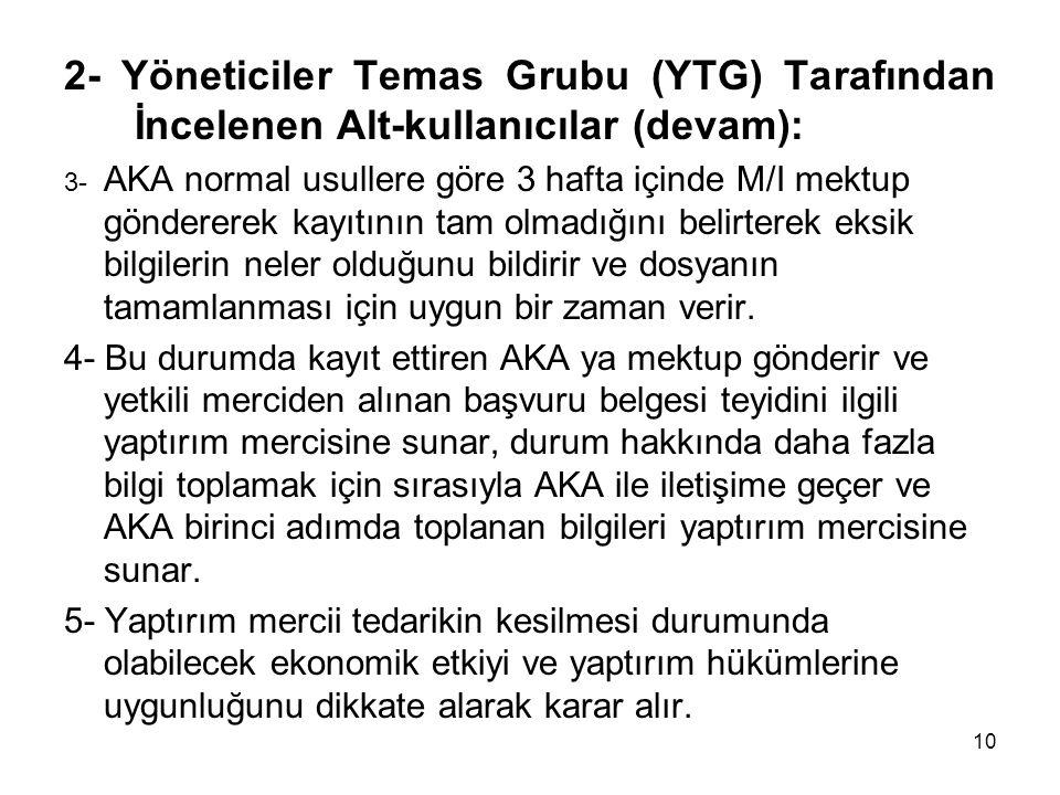 2- Yöneticiler Temas Grubu (YTG) Tarafından İncelenen Alt-kullanıcılar (devam):