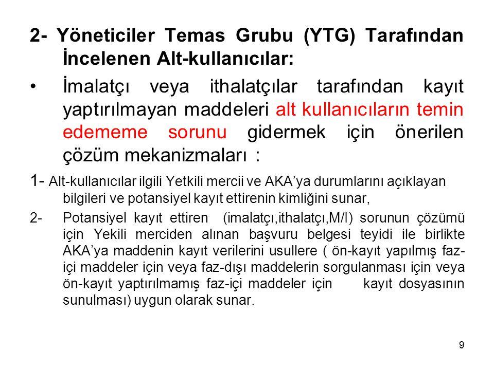 2- Yöneticiler Temas Grubu (YTG) Tarafından İncelenen Alt-kullanıcılar: