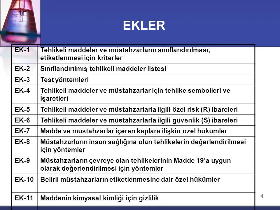 EKLER EK-1. Tehlikeli maddeler ve müstahzarların sınıflandırılması, etiketlenmesi için kriterler. EK-2.