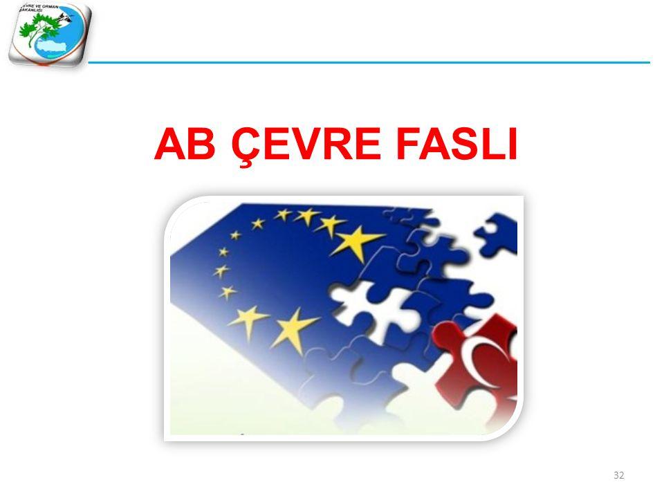 AB ÇEVRE FASLI
