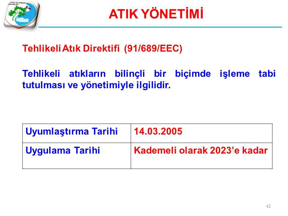 ATIK YÖNETİMİ Tehlikeli Atık Direktifi (91/689/EEC)