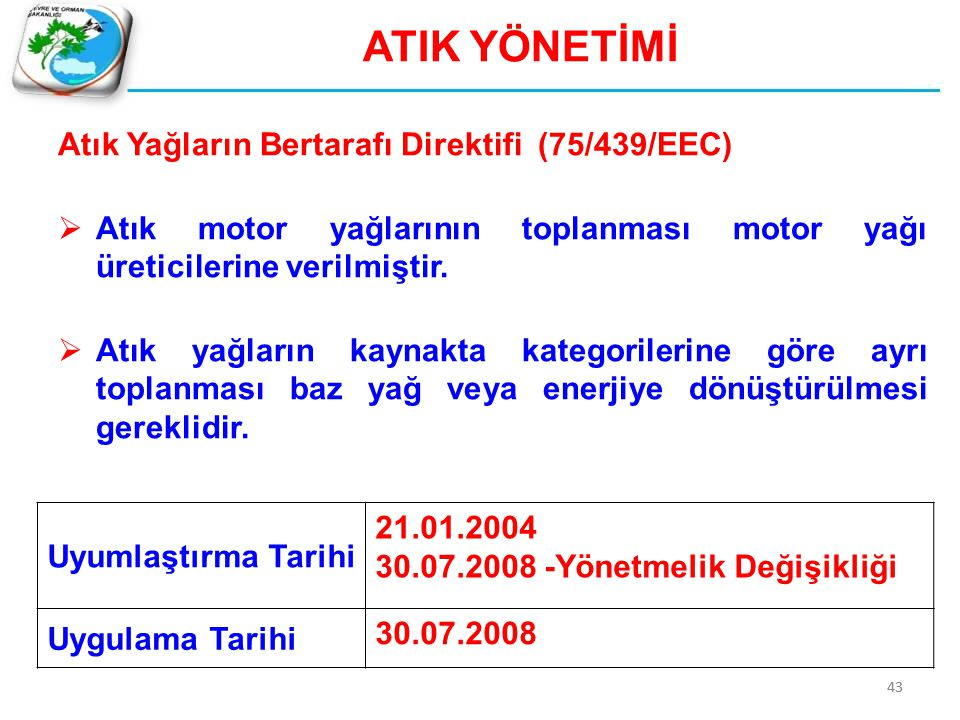 ATIK YÖNETİMİ Atık Yağların Bertarafı Direktifi (75/439/EEC)