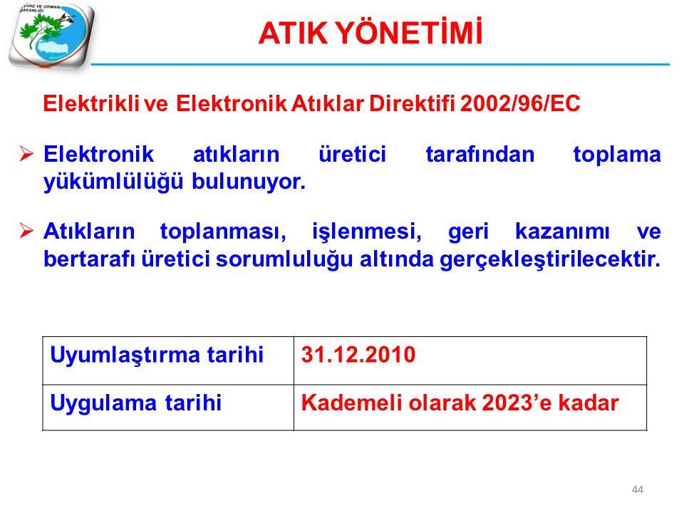 ATIK YÖNETİMİ Elektrikli ve Elektronik Atıklar Direktifi 2002/96/EC