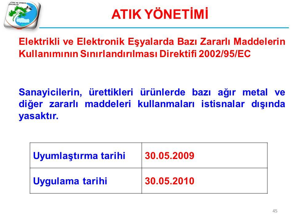 ATIK YÖNETİMİ Elektrikli ve Elektronik Eşyalarda Bazı Zararlı Maddelerin Kullanımının Sınırlandırılması Direktifi 2002/95/EC.