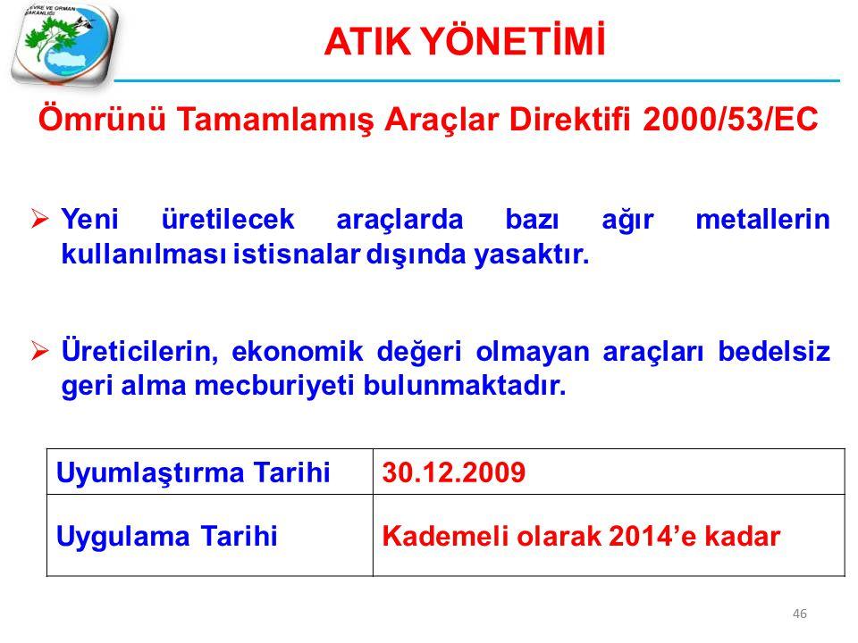 Ömrünü Tamamlamış Araçlar Direktifi 2000/53/EC