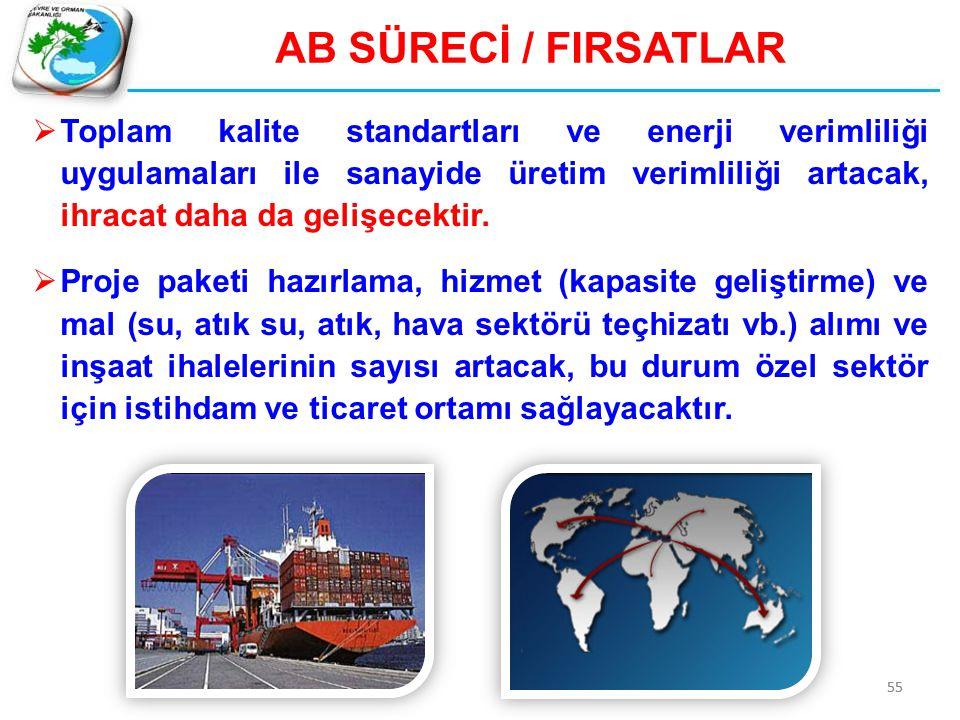 AB SÜRECİ / FIRSATLAR