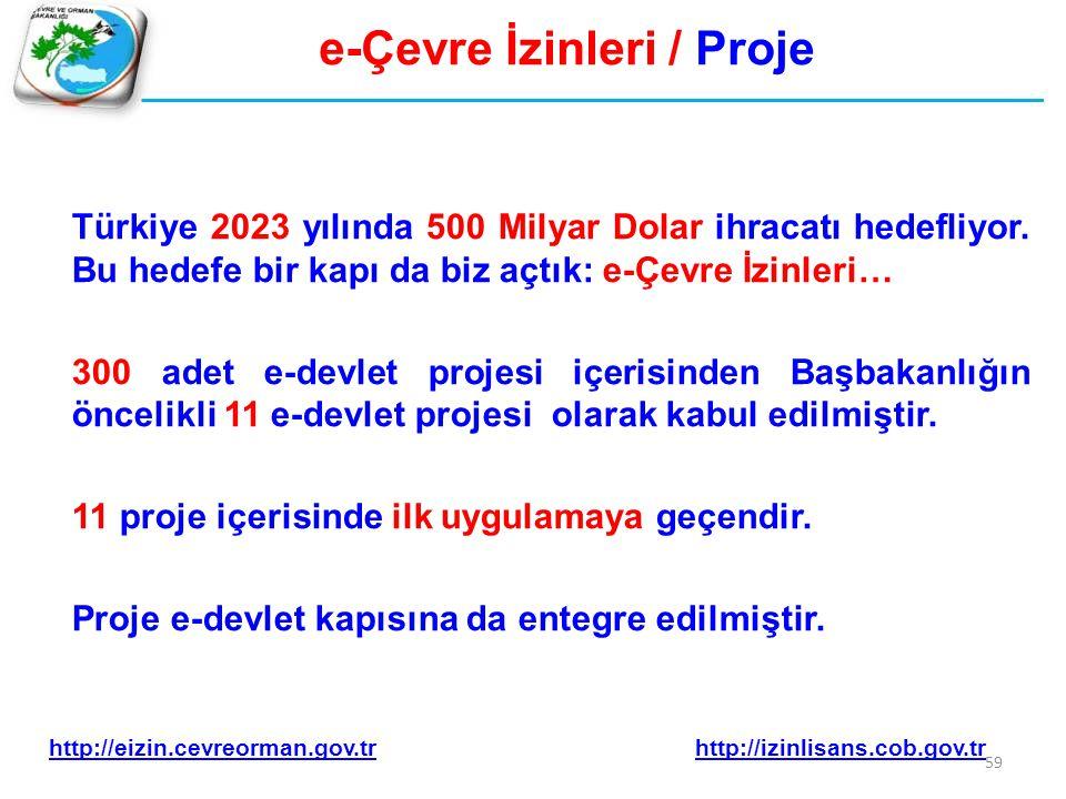 e-Çevre İzinleri / Proje
