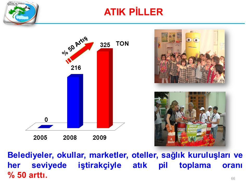 ATIK PİLLER TON. % 50 Artış.