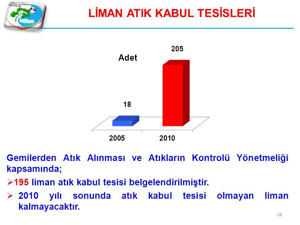 LİMAN ATIK KABUL TESİSLERİ